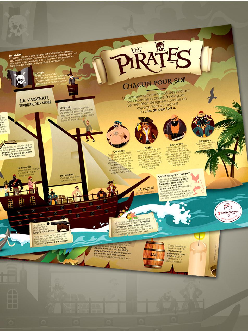 napperons-educatifs-3-petits-singes-pirates.jpg